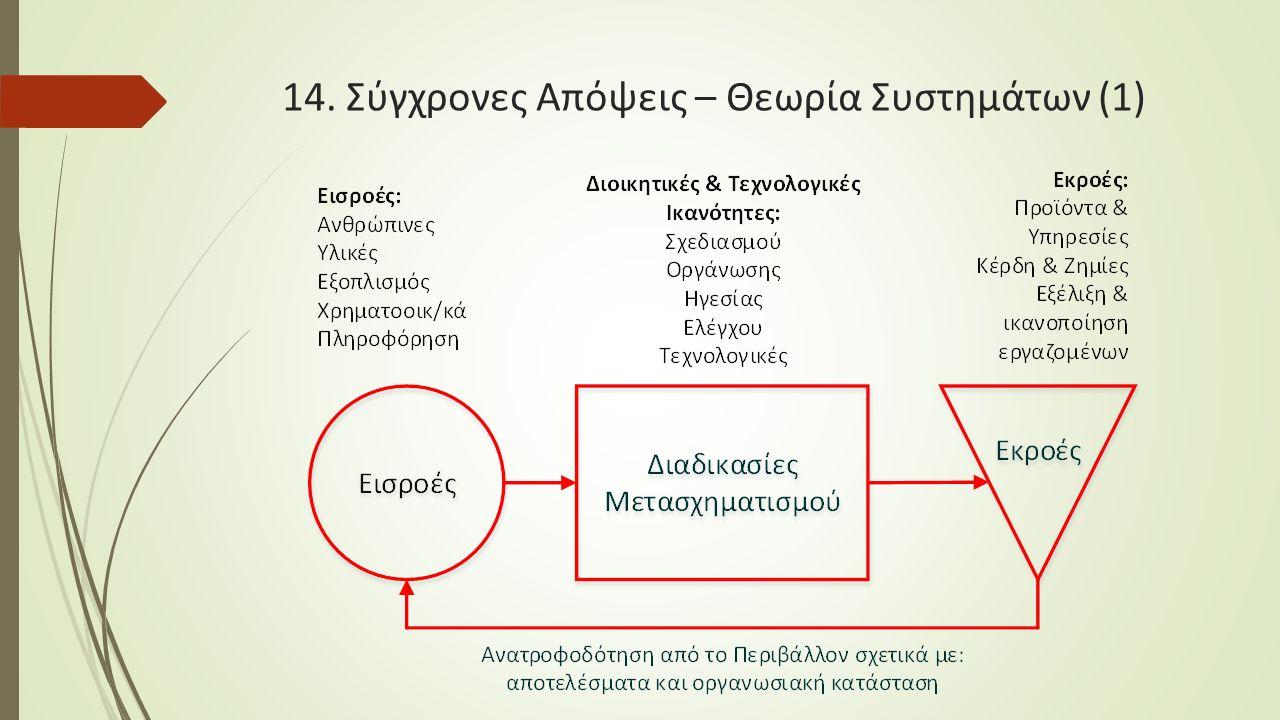 14. Σύγχρονες Απόψεις – Θεωρία Συστημάτων (1)