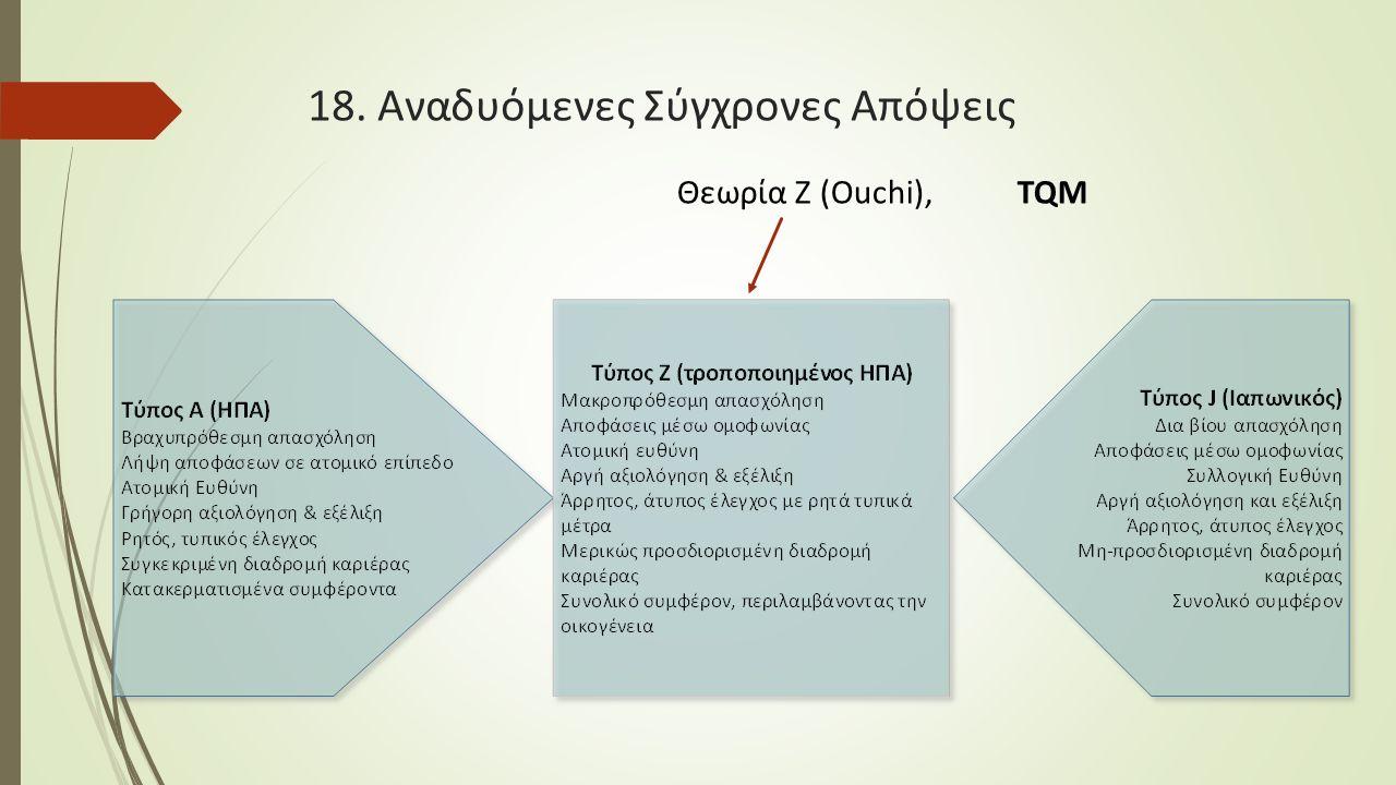 18. Αναδυόμενες Σύγχρονες Απόψεις Θεωρία Ζ (Ouchi), TQM