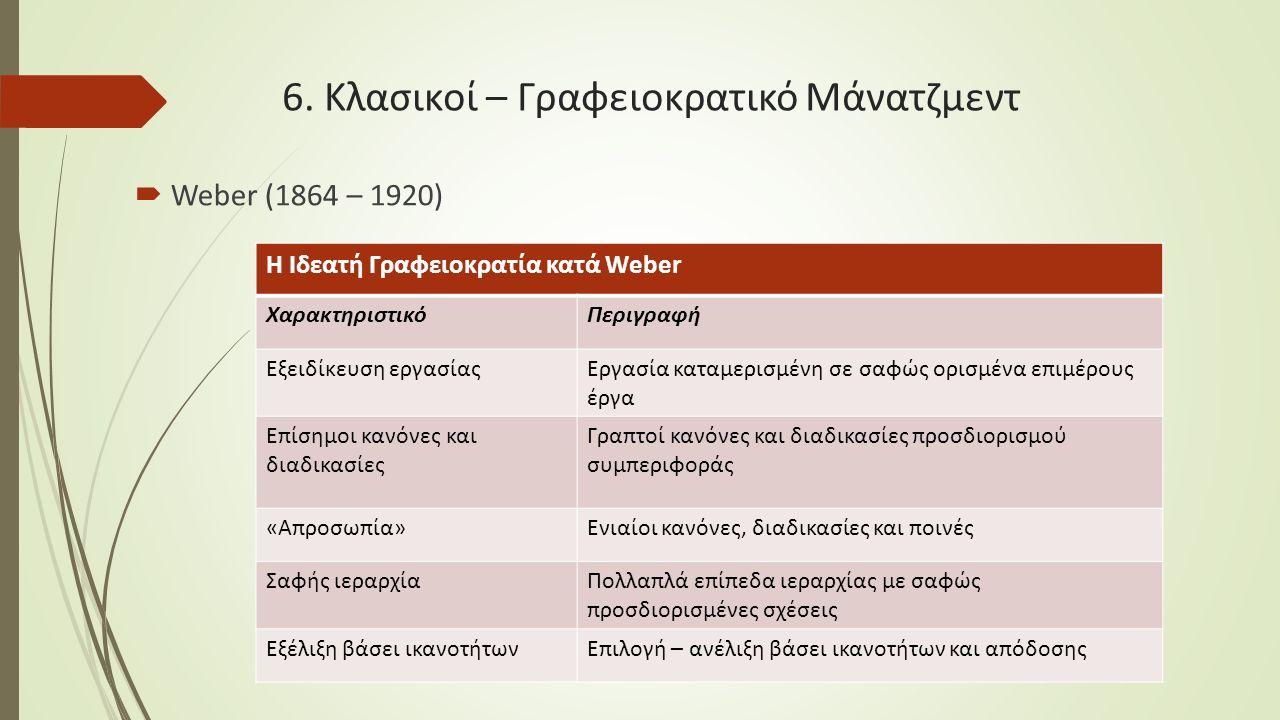 6. Κλασικοί – Γραφειοκρατικό Μάνατζμεντ  Weber (1864 – 1920) Η Ιδεατή Γραφειοκρατία κατά Weber ΧαρακτηριστικόΠεριγραφή Εξειδίκευση εργασίαςΕργασία κα