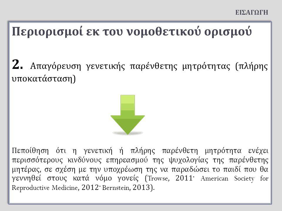Περιορισμοί εκ του νομοθετικού ορισμού 2.