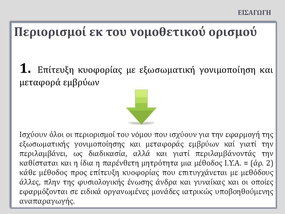 Περιορισμοί εκ του νομοθετικού ορισμού 1.