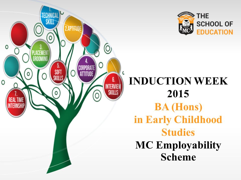 INDUCTION WEEK 2015 BA (Hons) in Early Childhood Studies MC Employability Scheme