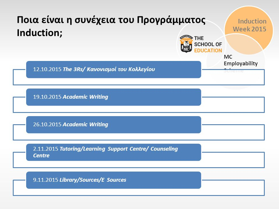 Induction Week 2015 MC Employability Scheme Ποια είναι η συνέχεια του Προγράμματος Induction; 12.10.2015 The 3Rs/ Κανονισμοί του Κολλεγίου 19.10.2015 Academic Writing 26.10.2015 Academic Writing 2.11.2015 Tutoring/Learning Support Centre/ Counseling Centre 9.11.2015 Library/Sources/E Sources