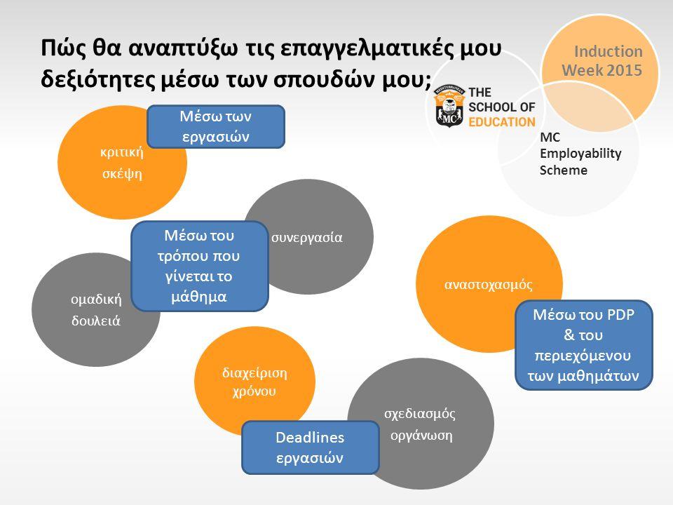 Induction Week 2015 MC Employability Scheme Πώς θα αναπτύξω τις επαγγελματικές μου δεξιότητες μέσω των σπουδών μου; διαχείριση χρόνου συνεργασία ομαδική δουλειά κριτική σκέψη αναστοχασμός σχεδιασμός οργάνωση Μέσω των εργασιών Μέσω του τρόπου που γίνεται το μάθημα Deadlines εργασιών Μέσω του PDP & του περιεχόμενου των μαθημάτων