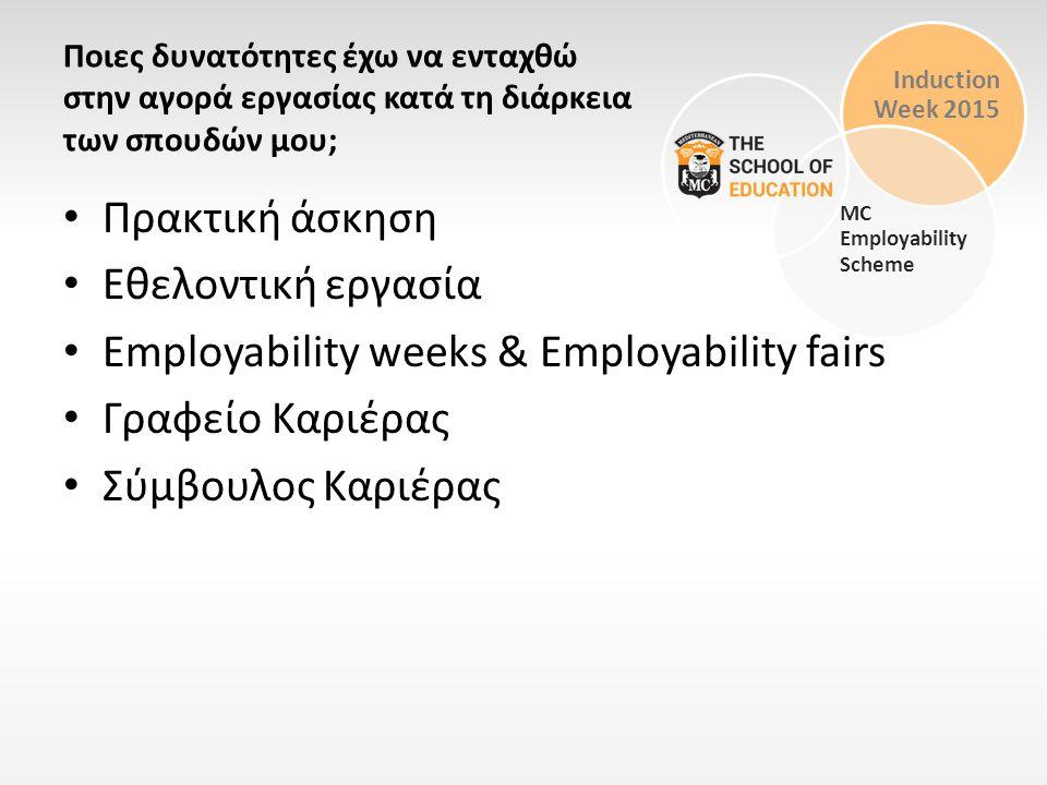 Induction Week 2015 MC Employability Scheme Ποιες δυνατότητες έχω να ενταχθώ στην αγορά εργασίας κατά τη διάρκεια των σπουδών μου; Πρακτική άσκηση Εθελοντική εργασία Employability weeks & Employability fairs Γραφείο Καριέρας Σύμβουλος Καριέρας