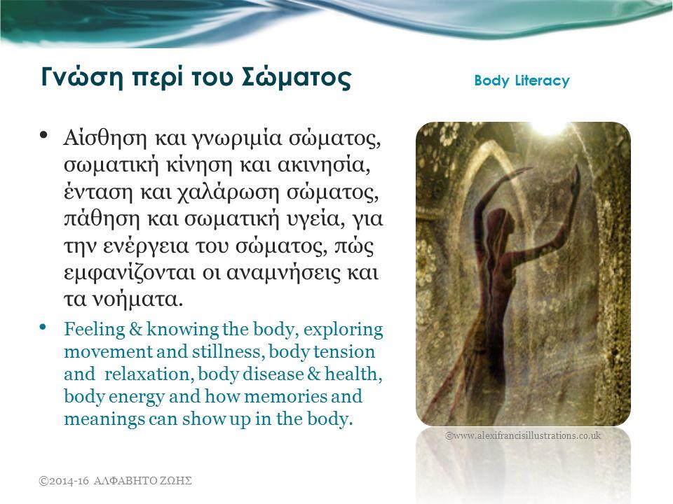 Γνώση περί του Σώματος Body Literacy Αίσθηση και γνωριμία σώματος, σωματική κίνηση και ακινησία, ένταση και χαλάρωση σώματος, πάθηση και σωματική υγεία, για την ενέργεια του σώματος, πώς εμφανίζονται οι αναμνήσεις και τα νοήματα.