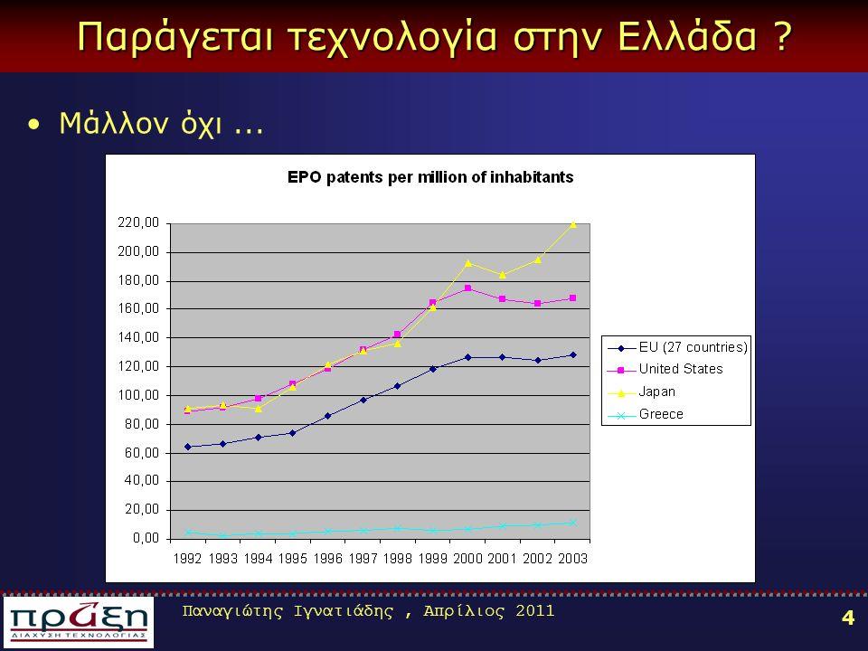 Παναγιώτης Ιγνατιάδης, Απρίλιος 2011 25 Η προσέγγιση της «Προοδευτικής κατοχύρωσης» Προστασία κάθε νέας παραλλαγής, βελτίωσης ή προσθήκης μιας εφεύρεσης όταν και εφόσον αυτή προκύψει στη διάρκεια της έρευνας.
