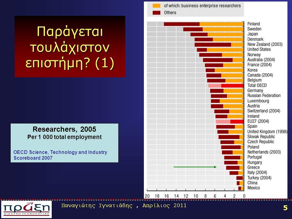 Παναγιώτης Ιγνατιάδης, Απρίλιος 2011 5 Researchers, 2005 Per 1 000 total employment OECD Science, Technology and Industry Scoreboard 2007 Παράγεται τουλάχιστον επιστήμη.