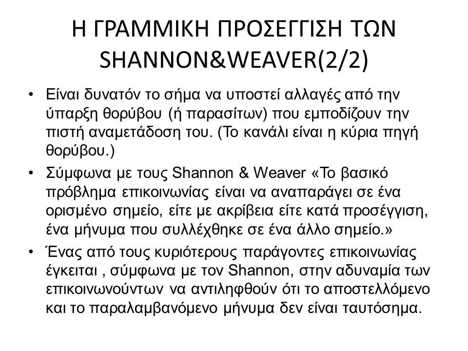 Η ΓΡΑΜΜΙΚΗ ΠΡΟΣΕΓΓΙΣΗ ΤΩΝ SHANNON&WEAVER(2/2) Είναι δυνατόν το σήμα να υποστεί αλλαγές από την ύπαρξη θορύβου (ή παρασίτων) που εμποδίζουν την πιστή αναμετάδοση του.