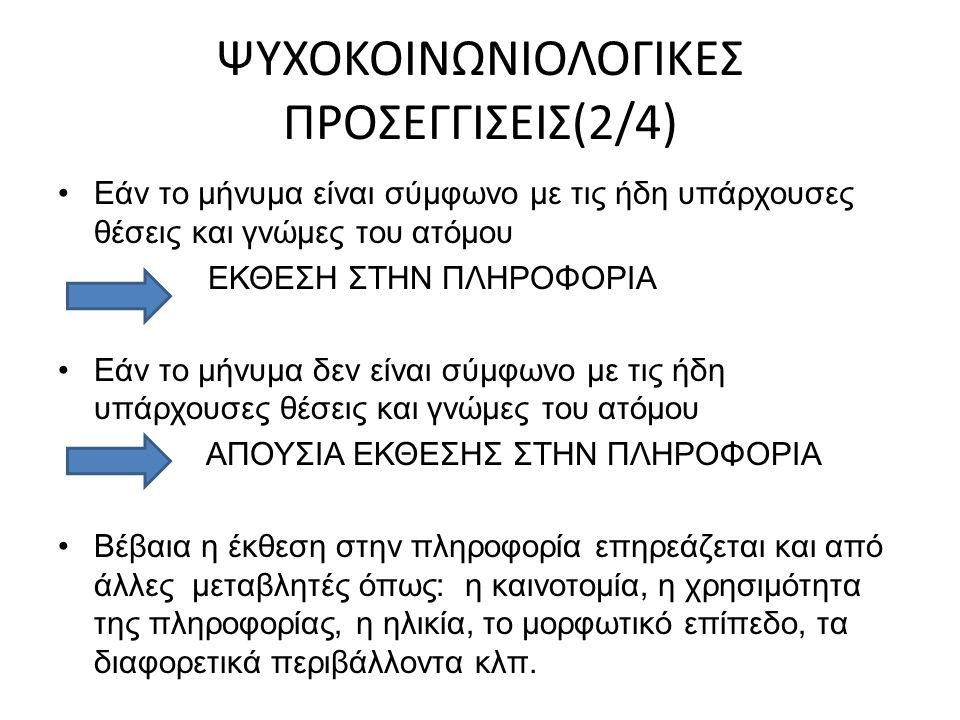 ΨΥΧΟΚΟΙΝΩΝΙΟΛΟΓΙΚΕΣ ΠΡΟΣΕΓΓΙΣΕΙΣ(2/4) Εάν το μήνυμα είναι σύμφωνο με τις ήδη υπάρχουσες θέσεις και γνώμες του ατόμου ΕΚΘΕΣΗ ΣΤΗΝ ΠΛΗΡΟΦΟΡΙΑ Εάν το μήνυμα δεν είναι σύμφωνο με τις ήδη υπάρχουσες θέσεις και γνώμες του ατόμου ΑΠΟΥΣΙΑ ΕΚΘΕΣΗΣ ΣΤΗΝ ΠΛΗΡΟΦΟΡΙΑ Βέβαια η έκθεση στην πληροφορία επηρεάζεται και από άλλες μεταβλητές όπως: η καινοτομία, η χρησιμότητα της πληροφορίας, η ηλικία, το μορφωτικό επίπεδο, τα διαφορετικά περιβάλλοντα κλπ.