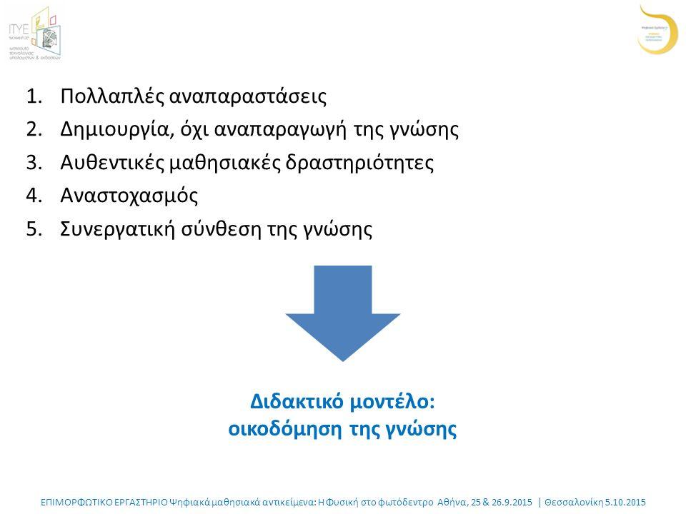ΕΠΙΜΟΡΦΩΤΙΚΟ ΕΡΓΑΣΤΗΡΙΟ Ψηφιακά μαθησιακά αντικείμενα: Η Φυσική στο φωτόδεντρο Αθήνα, 25 & 26.9.2015 | Θεσσαλονίκη 5.10.2015 1.Πολλαπλές αναπαραστάσεις 2.Δημιουργία, όχι αναπαραγωγή της γνώσης 3.Αυθεντικές μαθησιακές δραστηριότητες 4.Αναστοχασμός 5.Συνεργατική σύνθεση της γνώσης Διδακτικό μοντέλο: οικοδόμηση της γνώσης