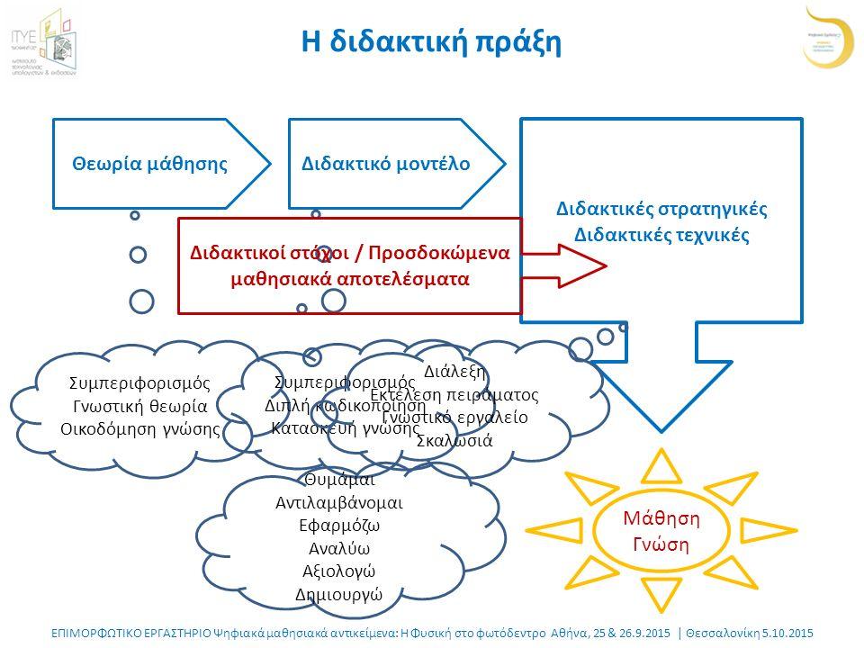 ΕΠΙΜΟΡΦΩΤΙΚΟ ΕΡΓΑΣΤΗΡΙΟ Ψηφιακά μαθησιακά αντικείμενα: Η Φυσική στο φωτόδεντρο Αθήνα, 25 & 26.9.2015 | Θεσσαλονίκη 5.10.2015 H διδακτική πράξη Θεωρία μάθησηςΔιδακτικό μοντέλο Διδακτικές στρατηγικές Διδακτικές τεχνικές Μάθηση Γνώση Συμπεριφορισμός Γνωστική θεωρία Οικοδόμηση γνώσης Συμπεριφορισμός Διπλή κωδικοποίηση Κατασκευή γνώσης Διάλεξη Εκτέλεση πειράματος Γνωστικό εργαλείο Σκαλωσιά Θυμάμαι Αντιλαμβάνομαι Εφαρμόζω Αναλύω Αξιολογώ Δημιουργώ Διδακτικοί στόχοι / Προσδοκώμενα μαθησιακά αποτελέσματα