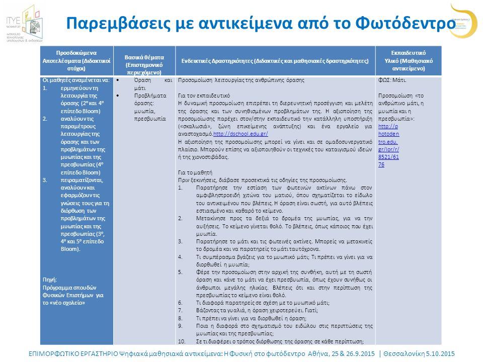 ΕΠΙΜΟΡΦΩΤΙΚΟ ΕΡΓΑΣΤΗΡΙΟ Ψηφιακά μαθησιακά αντικείμενα: Η Φυσική στο φωτόδεντρο Αθήνα, 25 & 26.9.2015 | Θεσσαλονίκη 5.10.2015 Παρεμβάσεις με αντικείμενα από το Φωτόδεντρο Προσδοκώμενα Αποτελέσματα (Διδακτικοί στόχοι) Βασικά θέματα (Επιστημονικό περιεχόμενο) Ενδεικτικές Δραστηριότητες (Διδακτικές και μαθησιακές δραστηριότητες) Εκπαιδευτικό Υλικό (Μαθησιακό αντικείμενο) Οι μαθητές αναμένεται να: 1.ερμηνεύουν τη λειτουργία της όρασης (2 ο και 4 ο επίπεδο Bloom) 2.αναλύουν τις παραμέτρους λειτουργίας της όρασης και των προβλημάτων της μυωπίας και της πρεσβυωπίας (4 ο επίπεδο Bloom) 3.πειραματίζονται, αναλύουν και εφαρμόζουν τις γνώσεις τους για τη διόρθωση των προβλημάτων της μυωπίας και της πρεσβυωπίας (3 ο, 4 ο και 5 ο επίπεδο Bloom).