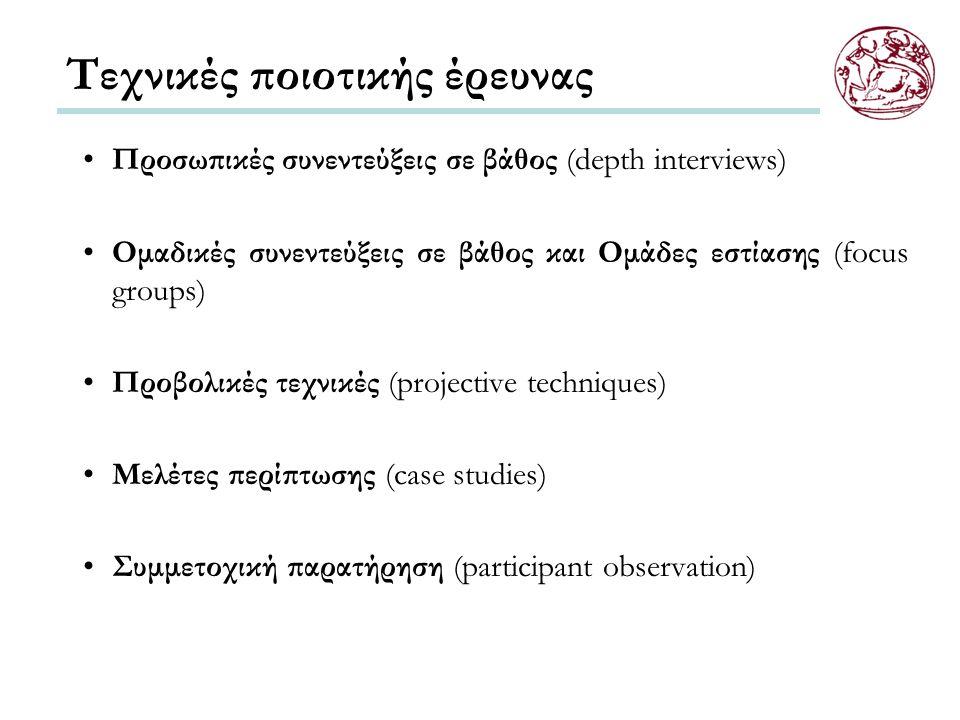 Τεχνικές ποιοτικής έρευνας Προσωπικές συνεντεύξεις σε βάθος (depth interviews) Ομαδικές συνεντεύξεις σε βάθος και Ομάδες εστίασης (focus groups) Προβολικές τεχνικές (projective techniques) Μελέτες περίπτωσης (case studies) Συμμετοχική παρατήρηση (participant observation)
