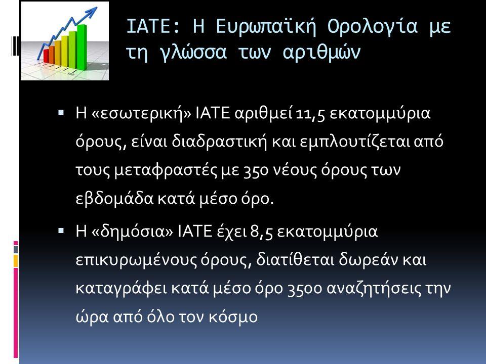ΙΑΤΕ: Η Ευρωπαϊκή Ορολογία με τη γλώσσα των αριθμών  Η «εσωτερική» ΙΑΤΕ αριθμεί 11,5 εκατομμύρια όρους, είναι διαδραστική και εμπλουτίζεται από τους μεταφραστές με 350 νέους όρους των εβδομάδα κατά μέσο όρο.
