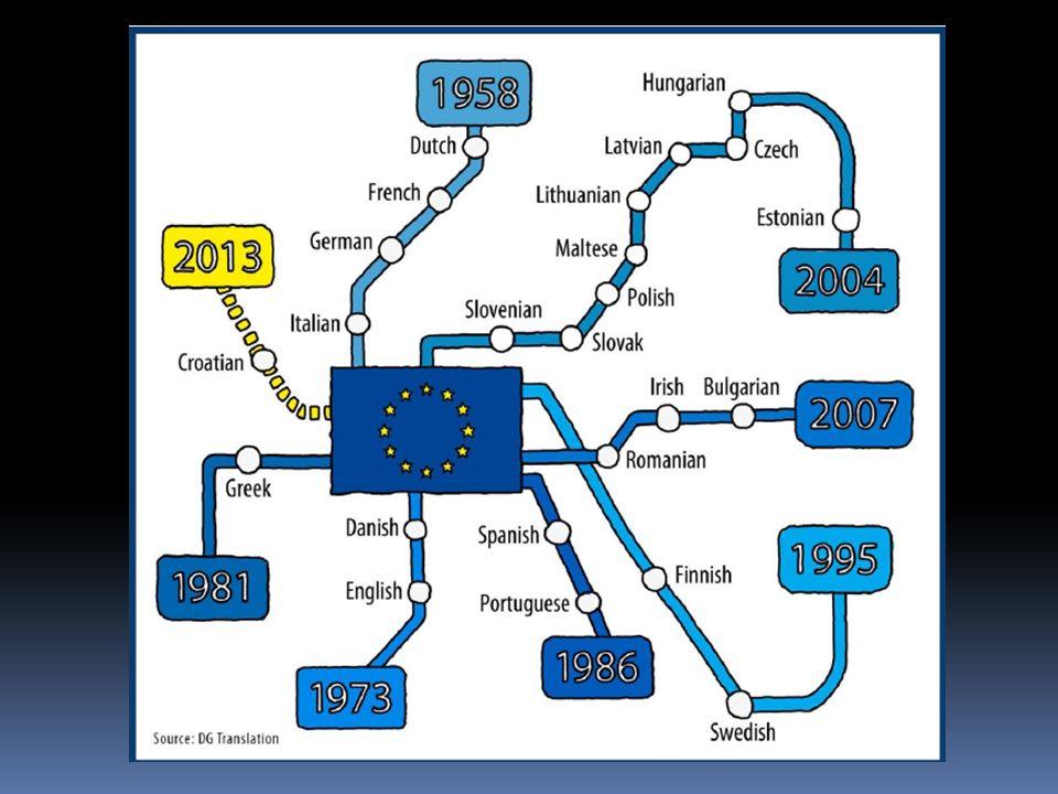 H πύλη Προσφέρει:  Πρόσβαση σε όλα τα «εργαλεία» και το υλικό από όλα τα Όργανα της ΕΕ.