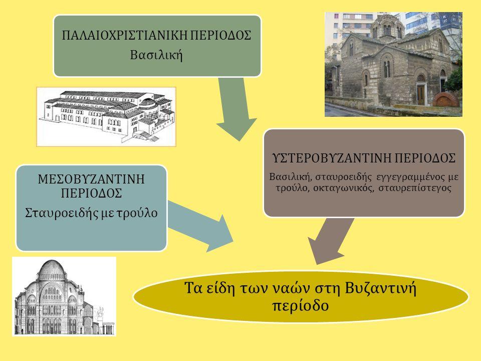 Τα είδη των ναών στη Βυζαντινή περίοδο ΜΕΣΟΒΥΖΑΝΤΙΝΗ ΠΕΡΙΟΔΟΣ Σταυροειδής με τρούλο ΠΑΛΑΙΟΧΡΙΣΤΙΑΝΙΚΗ ΠΕΡΙΟΔΟΣ Βασιλική ΥΣΤΕΡΟΒΥΖΑΝΤΙΝΗ ΠΕΡΙΟΔΟΣ Βασιλική, σταυροειδής εγγεγραμμένος με τρούλο, οκταγωνικός, σταυρεπίστεγος