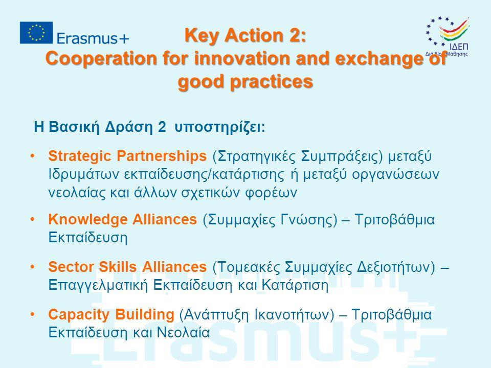 Στρατηγικές Συμπράξεις Στόχοι Στόχοι: Η ανάπτυξη, εφαρμογή και μεταφορά καινοτόμων πρακτικών από σχολεία, τοπικές και επαρχιακές σχολικές αρχές, ιδρύματα κατάρτισης εκπαιδευτικών και άλλους τύπους οργανισμών/ ιδρυμάτων εκπαίδευσης/κατάρτισης από διάφορες χώρες.