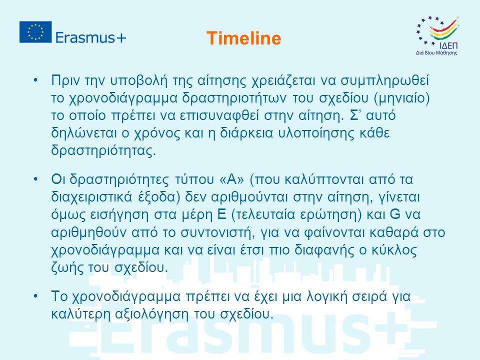 Timeline Πριν την υποβολή της αίτησης χρειάζεται να συμπληρωθεί το χρονοδιάγραμμα δραστηριοτήτων του σχεδίου (μηνιαίο) το οποίο πρέπει να επισυναφθεί στην αίτηση.