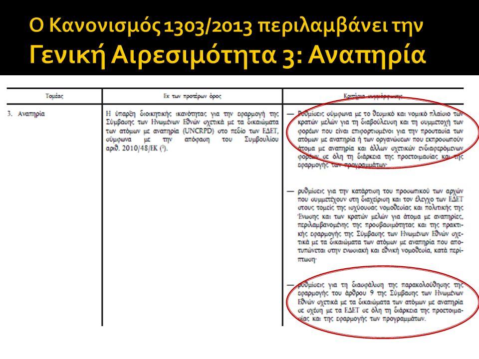  … επικύρωσε την Σύμβαση των ΗΕ για τα δικαιώματα των ΑμεΑ (Ν.4074/2012) και συμμορφώνεται με αυτή  Γενική Αιρεσιμότητα 3 Αναπηρία –κριτήριο συμμόρφωσης η παρακολούθηση του άρθρου 9 της Σύμβασης  Άρθρο 3 της Σύμβασης Γενικές Αρχές …μία από τις γενικές αρχές της Σύμβασης -Άρθρο 9– Προσβασιμότητα  …αναγκαίο χαρακτηριστικό – κλειδί όλων των υποδομών, προϊόντων και υπηρεσιών που προσφέρονται στο κοινό για να διασφαλίζεται η μη διάκριση λόγω αναπηρίας και η επίτευξη των στόχων της ίσης συμμετοχής και της κοινωνικής ένταξης Σημεία κλειδιά στην υλοποίηση των ΕΠ Αξιοποίηση του πολυτομεακού και πολυταμειακού χαρακτήρα των ΕΠ Αξιοποίηση της Τοπικής Ανάπτυξης με πρωτοβουλία τοπικών κοινοτήτων Αξιοποίηση των Ολοκληρωμένων Χωρικών Επενδύσεων