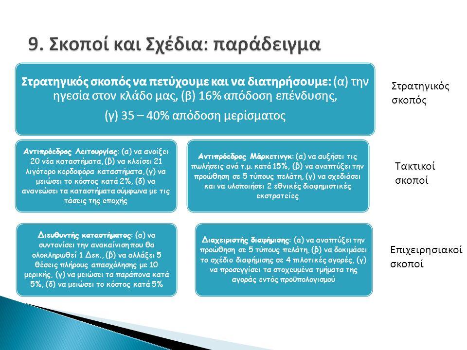 Στρατηγικός σκοπός να πετύχουμε και να διατηρήσουμε: (α) την ηγεσία στον κλάδο μας, (β) 16% απόδοση επένδυσης, (γ) 35 – 40% απόδοση μερίσματος Αντιπρόεδρος Λειτουργίας: (α) να ανοίξει 20 νέα καταστήματα, (β) να κλείσει 21 λιγότερο κερδοφόρα καταστήματα, (γ) να μειώσει το κόστος κατά 2%, (δ) να ανανεώσει τα καταστήματα σύμφωνα με τις τάσεις της εποχής Διευθυντής καταστήματος: (α) να συντονίσει την ανακαίνιση που θα ολοκληρωθεί 1 Δεκ., (β) να αλλάξει 5 θέσεις πλήρους απασχόλησης με 10 μερικής, (γ) να μειώσει τα παράπονα κατά 5%, (δ) να μειώσει το κόστος κατά 5% Αντιπρόεδρος Μάρκετινγκ: (α) να αυξήσει τις πωλήσεις ανά τ.μ.