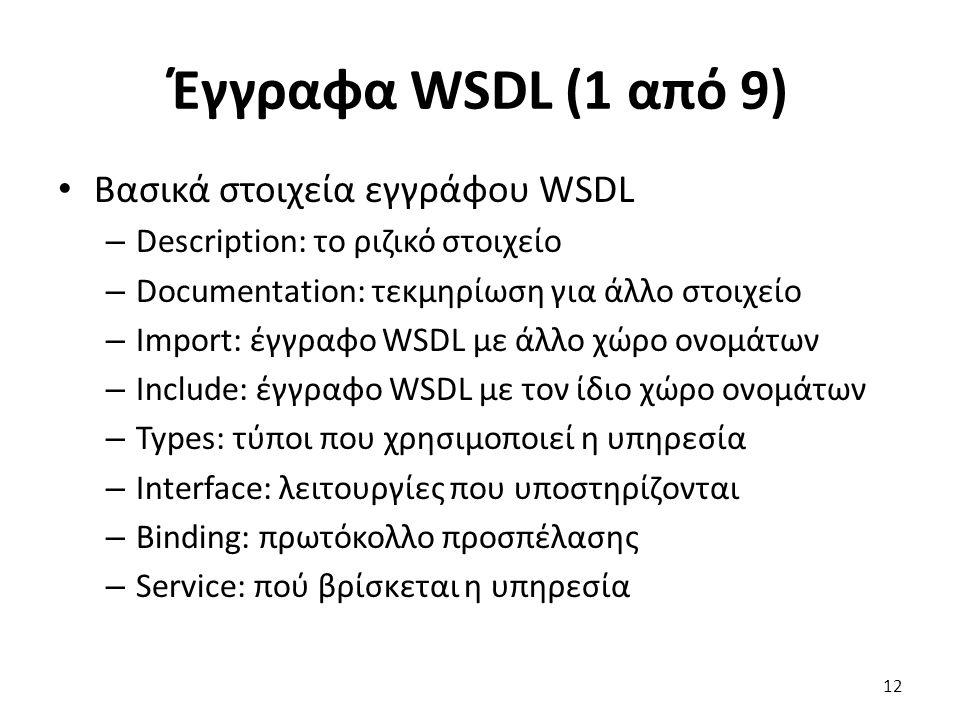 Έγγραφα WSDL (1 από 9) Βασικά στοιχεία εγγράφου WSDL – Description: το ριζικό στοιχείο – Documentation: τεκμηρίωση για άλλο στοιχείο – Import: έγγραφο WSDL με άλλο χώρο ονομάτων – Include: έγγραφο WSDL με τον ίδιο χώρο ονομάτων – Types: τύποι που χρησιμοποιεί η υπηρεσία – Interface: λειτουργίες που υποστηρίζονται – Binding: πρωτόκολλο προσπέλασης – Service: πού βρίσκεται η υπηρεσία 12