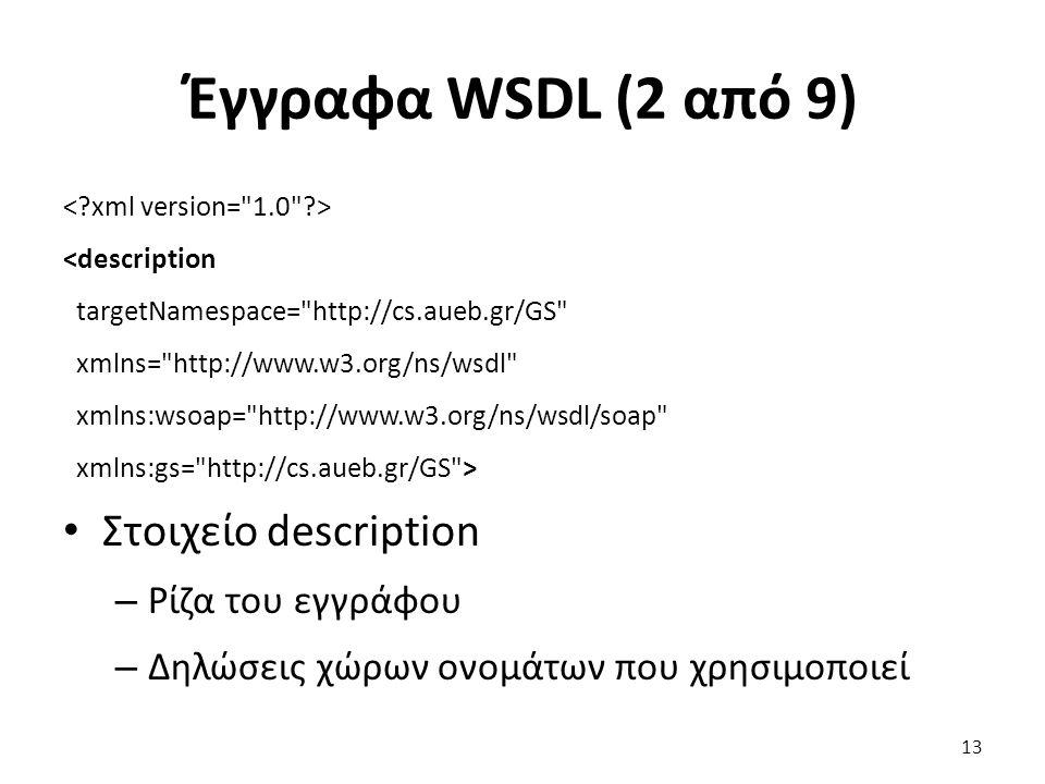 Έγγραφα WSDL (2 από 9) <description targetNamespace= http://cs.aueb.gr/GS xmlns= http://www.w3.org/ns/wsdl xmlns:wsoap= http://www.w3.org/ns/wsdl/soap xmlns:gs= http://cs.aueb.gr/GS > Στοιχείο description – Ρίζα του εγγράφου – Δηλώσεις χώρων ονομάτων που χρησιμοποιεί 13