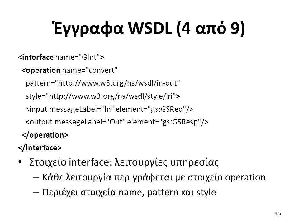Έγγραφα WSDL (4 από 9) <operation name= convert pattern= http://www.w3.org/ns/wsdl/in-out style= http://www.w3.org/ns/wsdl/style/iri > Στοιχείο interface: λειτουργίες υπηρεσίας – Κάθε λειτουργία περιγράφεται με στοιχείο operation – Περιέχει στοιχεία name, pattern και style 15