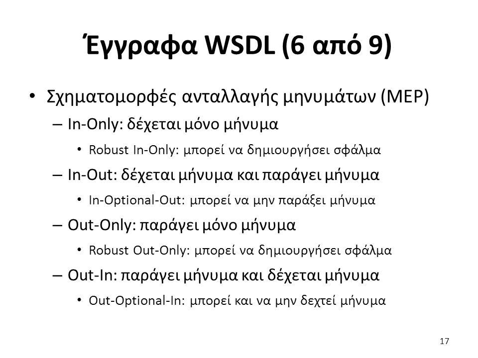 Έγγραφα WSDL (6 από 9) Σχηματομορφές ανταλλαγής μηνυμάτων (MEP) – In-Only: δέχεται μόνο μήνυμα Robust In-Only: μπορεί να δημιουργήσει σφάλμα – In-Out: δέχεται μήνυμα και παράγει μήνυμα In-Optional-Out: μπορεί να μην παράξει μήνυμα – Out-Only: παράγει μόνο μήνυμα Robust Out-Only: μπορεί να δημιουργήσει σφάλμα – Out-In: παράγει μήνυμα και δέχεται μήνυμα Out-Optional-In: μπορεί και να μην δεχτεί μήνυμα 17