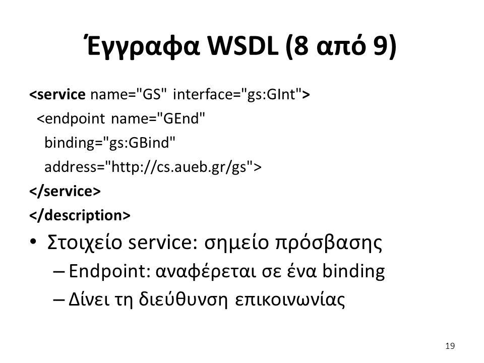 Έγγραφα WSDL (8 από 9) <endpoint name= GEnd binding= gs:GBind address= http://cs.aueb.gr/gs > Στοιχείο service: σημείο πρόσβασης – Endpoint: αναφέρεται σε ένα binding – Δίνει τη διεύθυνση επικοινωνίας 19