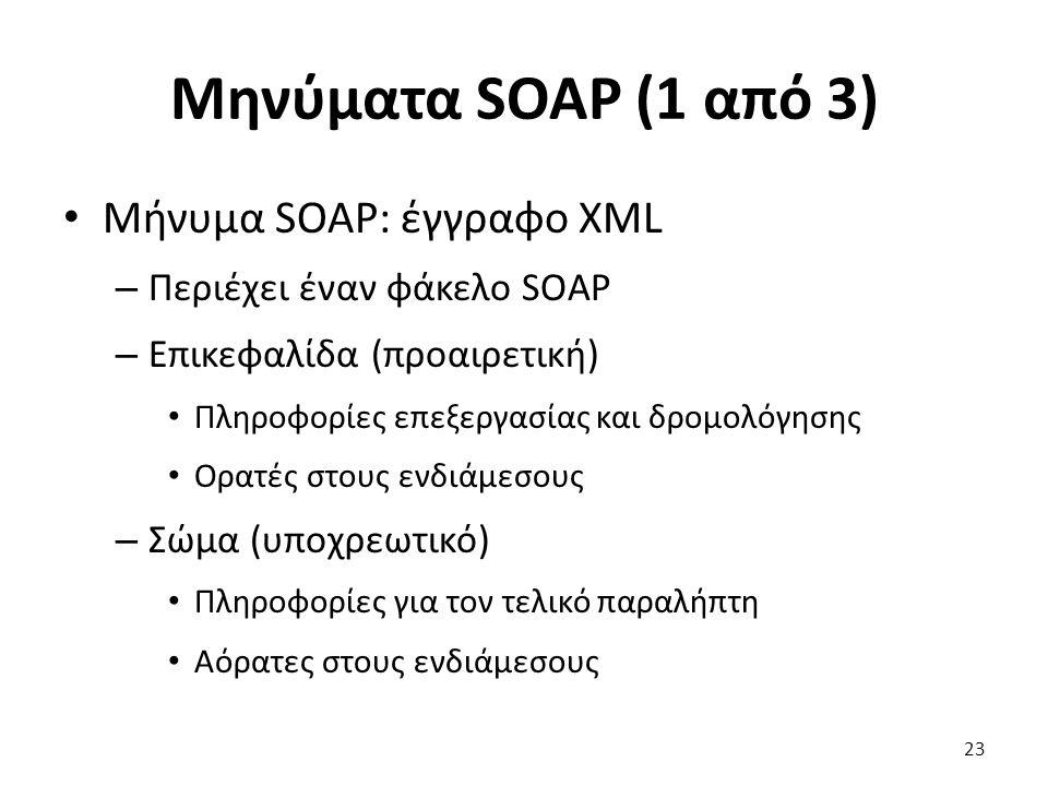 Μηνύματα SOAP (1 από 3) Μήνυμα SOAP: έγγραφο XML – Περιέχει έναν φάκελο SOAP – Επικεφαλίδα (προαιρετική) Πληροφορίες επεξεργασίας και δρομολόγησης Ορατές στους ενδιάμεσους – Σώμα (υποχρεωτικό) Πληροφορίες για τον τελικό παραλήπτη Αόρατες στους ενδιάμεσους 23
