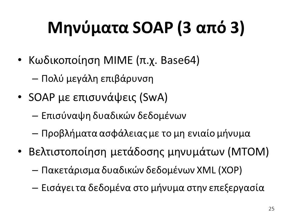 Μηνύματα SOAP (3 από 3) Κωδικοποίηση MIME (π.χ.