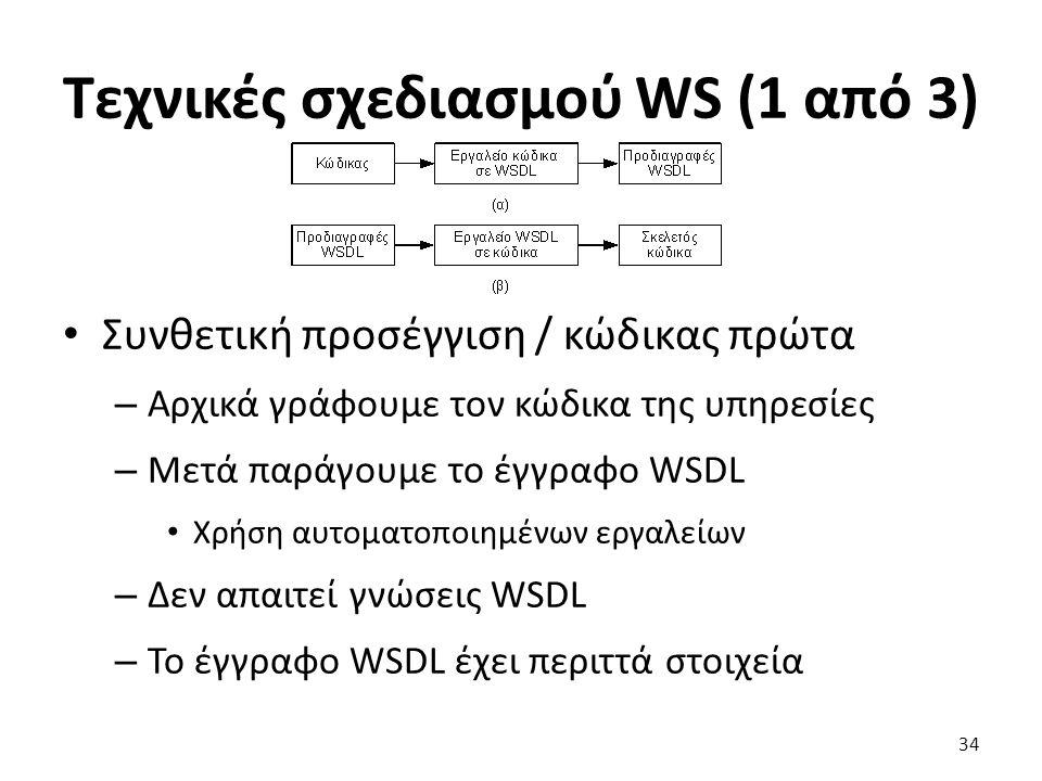 Τεχνικές σχεδιασμού WS (1 από 3) Συνθετική προσέγγιση / κώδικας πρώτα – Αρχικά γράφουμε τον κώδικα της υπηρεσίες – Μετά παράγουμε το έγγραφο WSDL Χρήση αυτοματοποιημένων εργαλείων – Δεν απαιτεί γνώσεις WSDL – Το έγγραφο WSDL έχει περιττά στοιχεία 34