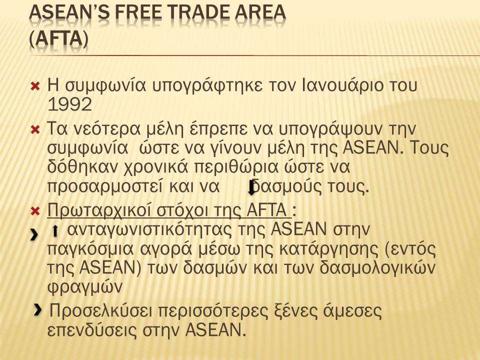  Η συμφωνία υπογράφτηκε τον Ιανουάριο του 1992  Τα νεότερα μέλη έπρεπε να υπογράψουν την συμφωνία ώστε να γίνουν μέλη της ASEAN.