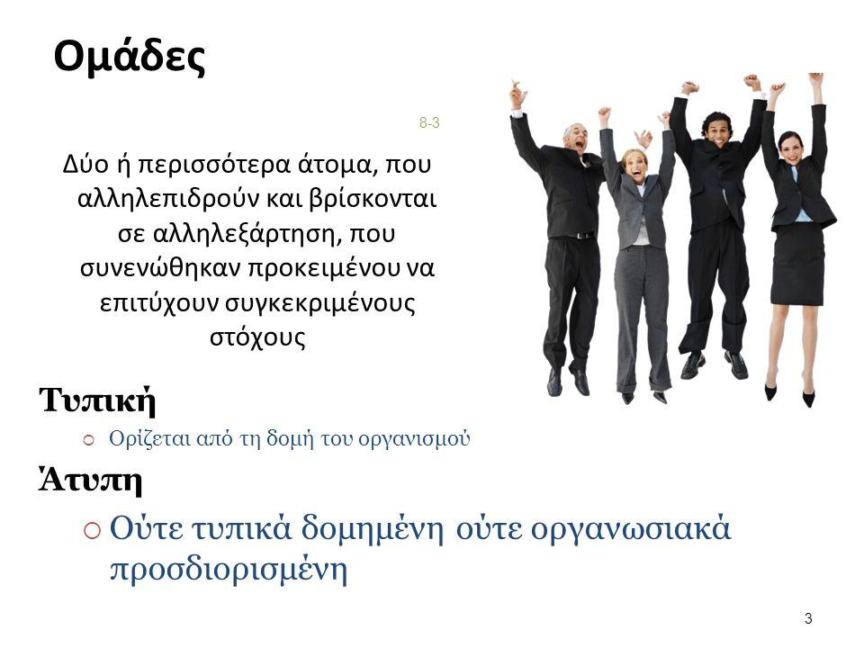 Ομάδες Δύο ή περισσότερα άτομα, που αλληλεπιδρούν και βρίσκονται σε αλληλεξάρτηση, που συνενώθηκαν προκειμένου να επιτύχουν συγκεκριμένους στόχους 8-3 Τυπική  Ορίζεται από τη δομή του οργανισμού Άτυπη  Ούτε τυπικά δομημένη ούτε οργανωσιακά προσδιορισμένη 3