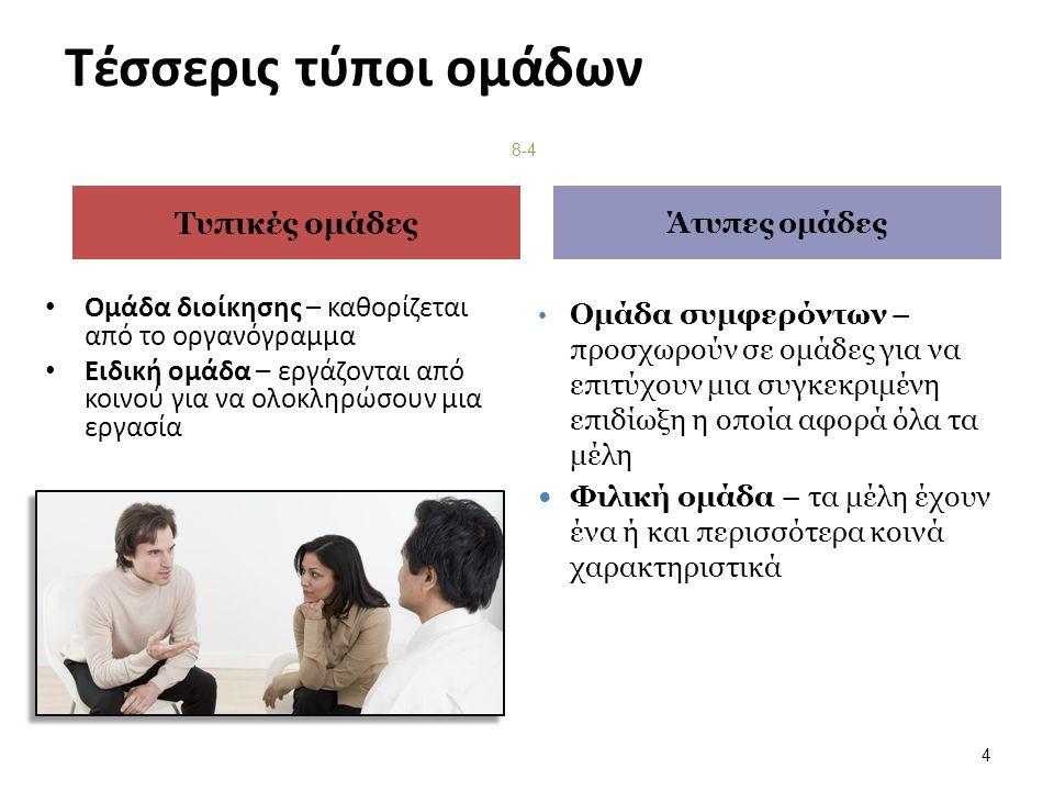 Τέσσερις τύποι ομάδων Ομάδα διοίκησης – καθορίζεται από το οργανόγραμμα Ειδική ομάδα – εργάζονται από κοινού για να ολοκληρώσουν μια εργασία 8-4 Ομάδα συμφερόντων – προσχωρούν σε ομάδες για να επιτύχουν μια συγκεκριμένη επιδίωξη η οποία αφορά όλα τα μέλη Φιλική ομάδα – τα μέλη έχουν ένα ή και περισσότερα κοινά χαρακτηριστικά Τυπικές ομάδες Άτυπες ομάδες 4