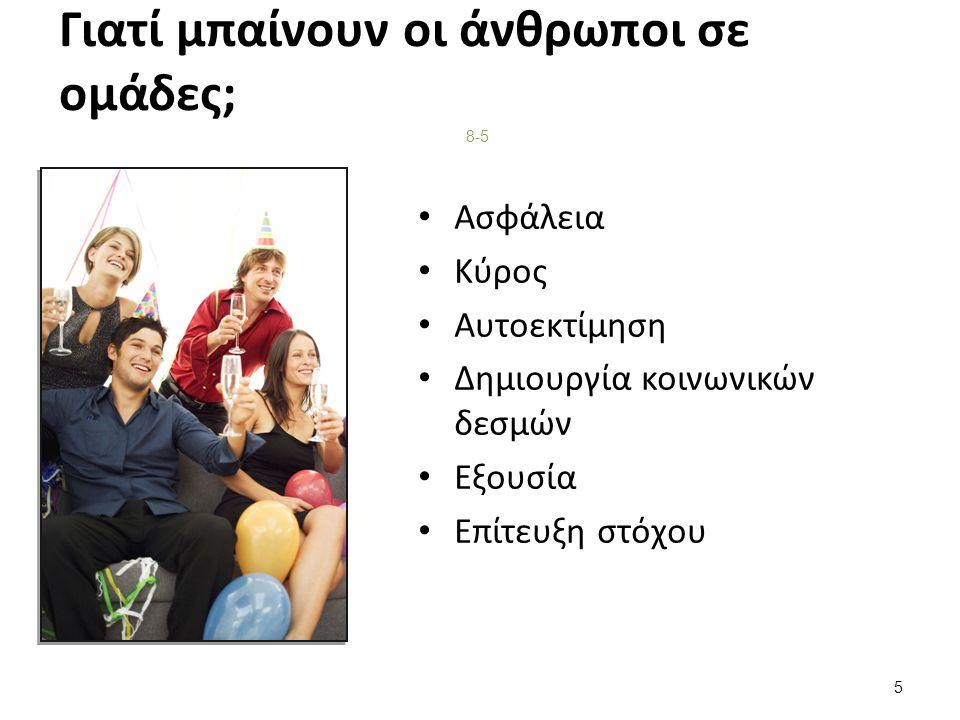 Γιατί μπαίνουν οι άνθρωποι σε ομάδες; Ασφάλεια Κύρος Αυτοεκτίμηση Δημιουργία κοινωνικών δεσμών Εξουσία Επίτευξη στόχου 8-5 5