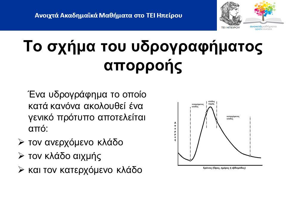 Το σχήμα του υδρογραφήματος απορροής Ένα υδρογράφημα το οποίο κατά κανόνα ακολουθεί ένα γενικό πρότυπο αποτελείται από:  τον ανερχόμενο κλάδο  τον κλάδο αιχμής  και τον κατερχόμενο κλάδο Ανοιχτά Ακαδημαϊκά Μαθήματα στο ΤΕΙ Ηπείρου