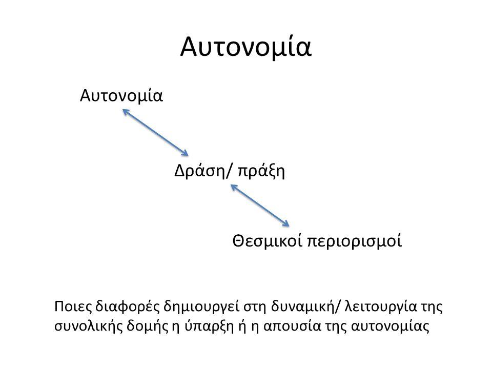 Αυτονομία Δράση/ πράξη Θεσμικοί περιορισμοί Ποιες διαφορές δημιουργεί στη δυναμική/ λειτουργία της συνολικής δομής η ύπαρξη ή η απουσία της αυτονομίας