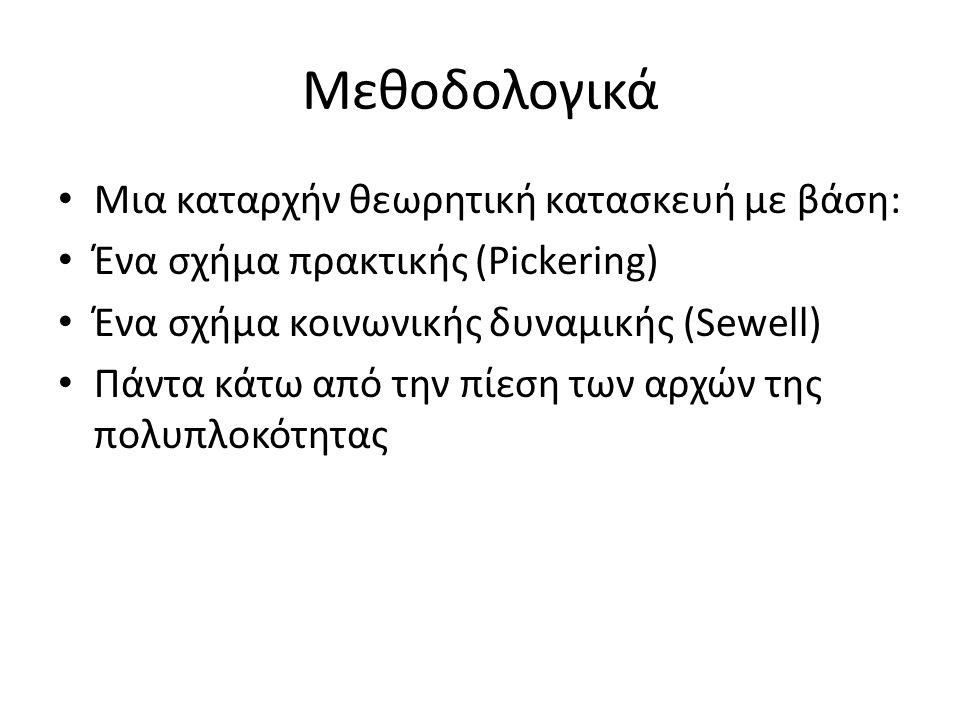 Μεθοδολογικά Μια καταρχήν θεωρητική κατασκευή με βάση: Ένα σχήμα πρακτικής (Pickering) Ένα σχήμα κοινωνικής δυναμικής (Sewell) Πάντα κάτω από την πίεσ