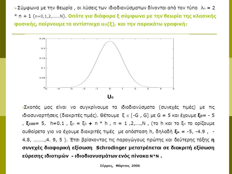 Σέρρες, Μάρτιος 2006  Σύμφωνα με την θεωρία, οι λύσεις των ιδιοδιανύσματων δίνονται από τον τύπο λ n = 2 * n + 1 ( n=0,1,2,…….Ν ). Οπότε για διάφορα