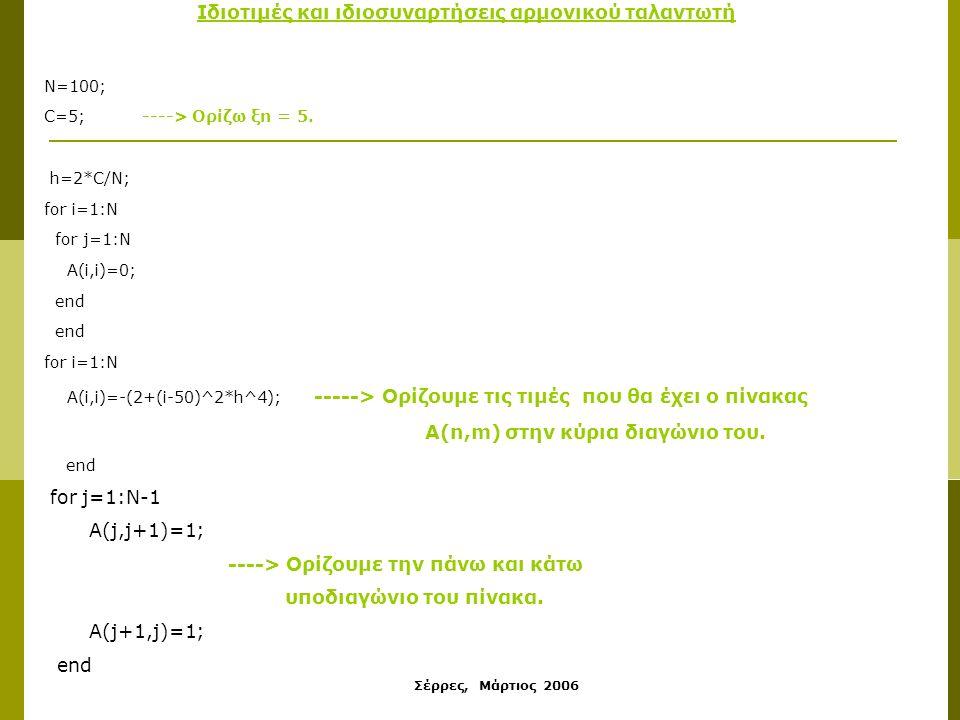 Σέρρες, Μάρτιος 2006 Ιδιοτιμές και ιδιοσυναρτήσεις αρμονικού ταλαντωτή N=100; C=5; ----> Ορίζω ξn = 5. h=2*C/N; for i=1:N for j=1:N A(i,i)=0; end for