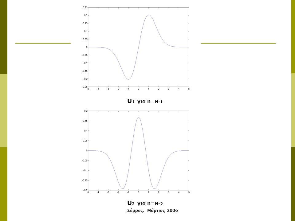 Σέρρες, Μάρτιος 2006 U 1 για n= N-1 U 2 για n= N-2
