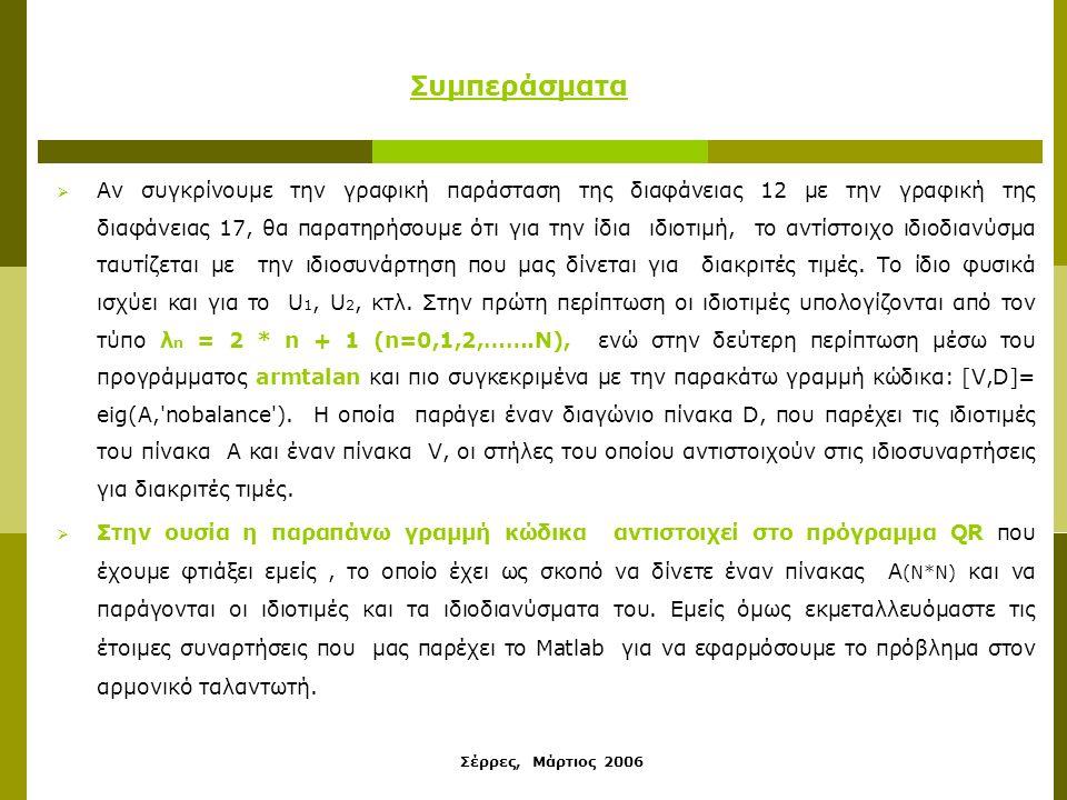 Σέρρες, Μάρτιος 2006  Αν συγκρίνουμε την γραφική παράσταση της διαφάνειας 12 με την γραφική της διαφάνειας 17, θα παρατηρήσουμε ότι για την ίδια ιδιο