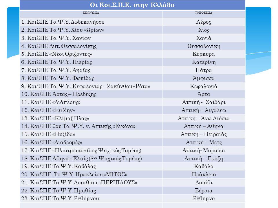 Οι Κοι.Σ.Π.Ε. στην Ελλάδα ΕΠΩΝΥΜΙΑΤΟΠΟΘΕΣΙΑ 1. ΚοιΣΠΕ Το.Ψ.Υ.