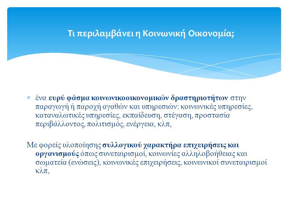 Οι Κοι.Σ.Π.Ε.στην Ελλάδα ΕΠΩΝΥΜΙΑΤΟΠΟΘΕΣΙΑ 1. ΚοιΣΠΕ Το.Ψ.Υ.