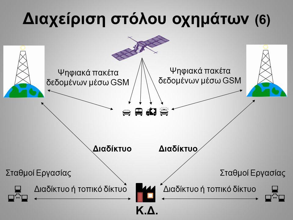 Κ.Δ.   Ψηφιακά πακέτα δεδομένων μέσω GSM Διαδίκτυο Σταθμοί Εργασίας Διαδίκτυο Σταθμοί Εργασίας Διαδίκτυο ή τοπικό δίκτυο Διαχείριση στόλου οχημά