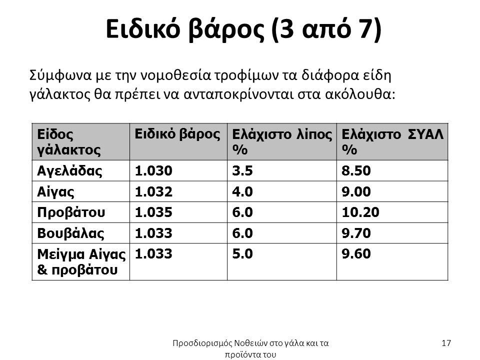 Ειδικό βάρος (3 από 7) Σύμφωνα με την νομοθεσία τροφίμων τα διάφορα είδη γάλακτος θα πρέπει να ανταποκρίνονται στα ακόλουθα: Είδος γάλακτος Ειδικό βάροςΕλάχιστο λίπος % Ελάχιστο ΣΥΑΛ % Αγελάδας1.0303.58.50 Αίγας1.0324.09.00 Προβάτου1.0356.010.20 Βουβάλας1.0336.09.70 Μείγμα Αίγας & προβάτου 1.0335.09.60 Προσδιορισμός Νοθειών στο γάλα και τα προϊόντα του 17