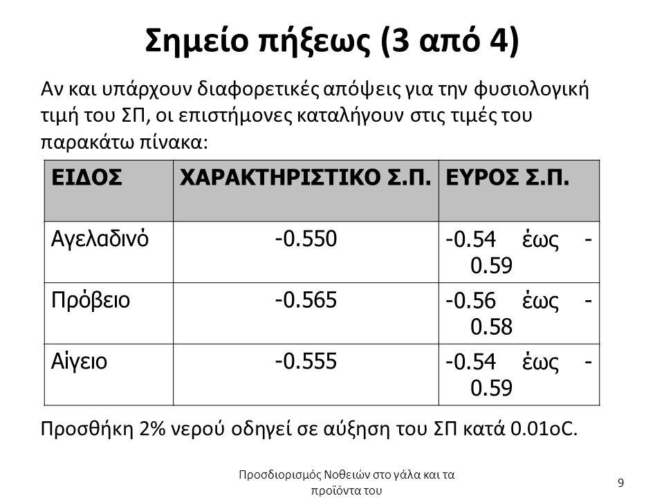 Σημείο πήξεως (3 από 4) Αν και υπάρχουν διαφορετικές απόψεις για την φυσιολογική τιμή του ΣΠ, οι επιστήμονες καταλήγουν στις τιμές του παρακάτω πίνακα: ΕΙΔΟΣΧΑΡΑΚΤΗΡΙΣΤΙΚΟ Σ.Π.ΕΥΡΟΣ Σ.Π.