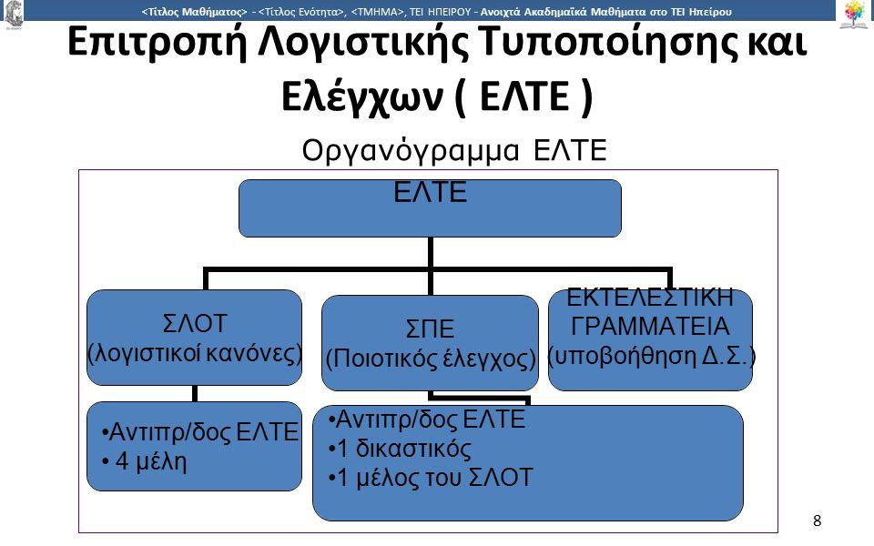 9 -,, ΤΕΙ ΗΠΕΙΡΟΥ - Ανοιχτά Ακαδημαϊκά Μαθήματα στο ΤΕΙ Ηπείρου Επιτροπή Λογιστικής Τυποποίησης και Ελέγχων ( ΕΛΤΕ ) Βασικό αντικείμενο ΣΛΟΤ: Έκφραση γνώμης για λογιστικά θέματα υπό τη μορφή: – Λογιστικής Οδηγίας: ρύθμιση θέματος με βάση το ισχύον πλαίσιο (υποχρεωτική) – Λογιστικής Εγκυκλίου: ερμηνεία ισχύοντος κανόνα (υποχρεωτική) – Γνωμοδότησης: γνώμη για ΔΛΠ (μη δεσμευτική άποψη) – Ατομικής απάντησης: γνώμη σε ερώτημα ενδιαφερομένου Εποπτεία λειτουργίας ελεγκτών Κατασταλτικά: Πειθαρχικός έλεγχος Προληπτικά: Ποιοτικός έλεγχος 9